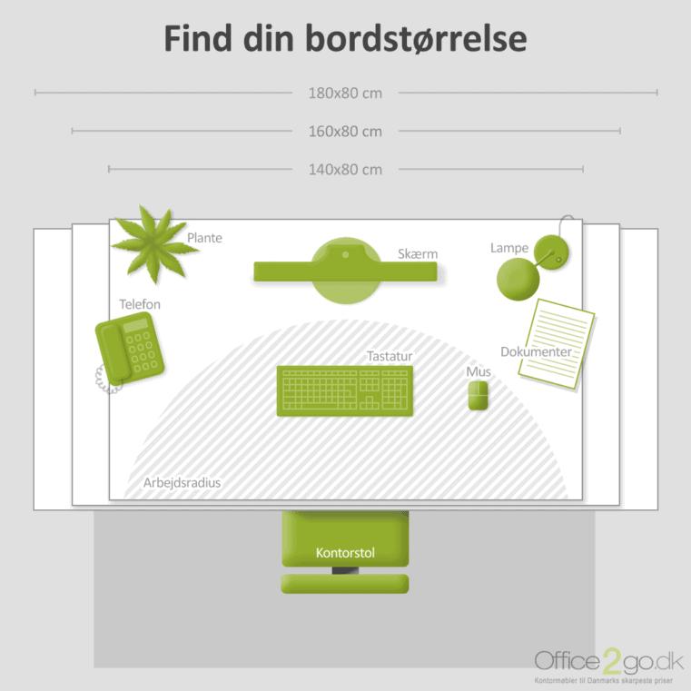 bordplade_stoerelses_guide